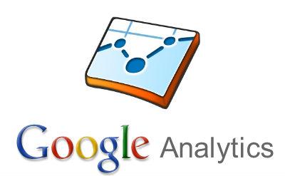 Google Analytics with Dubzz