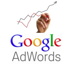 Google Adwords Management - Online Advertising Rotorua New-Zealand | Dubzz Digital Marketing