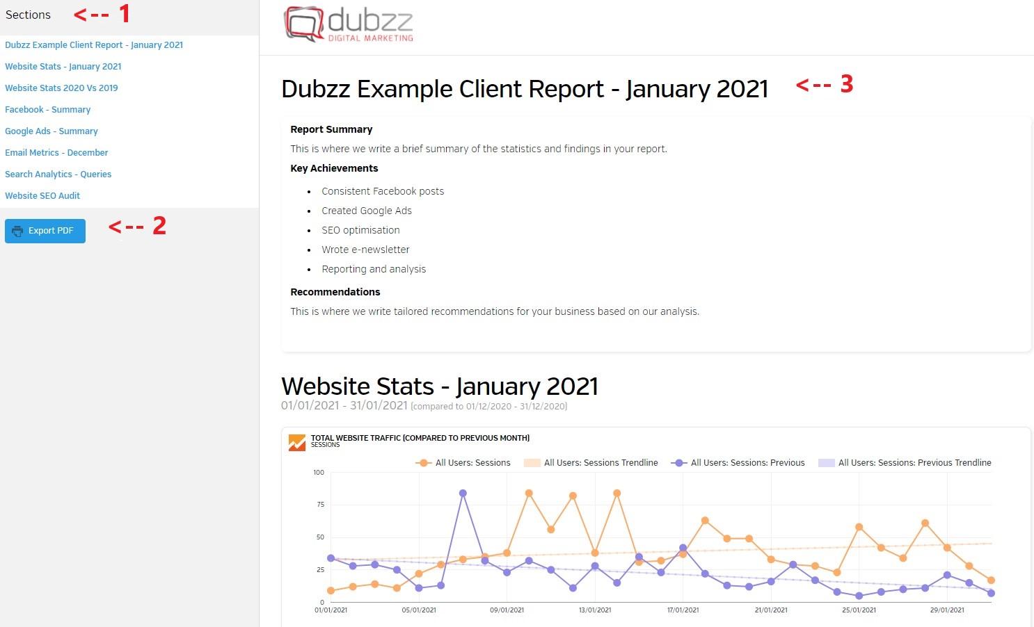 Dubzz Report